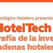 HotelTechInto2015