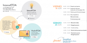 START INNOVA 4 TRAVEL OPEN APPS @ Invat.tur | Benidorm | Comunidad Valenciana | España
