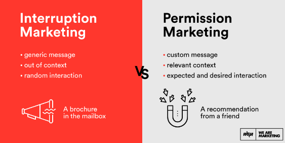 Interruption marketing vs Permission Marketing